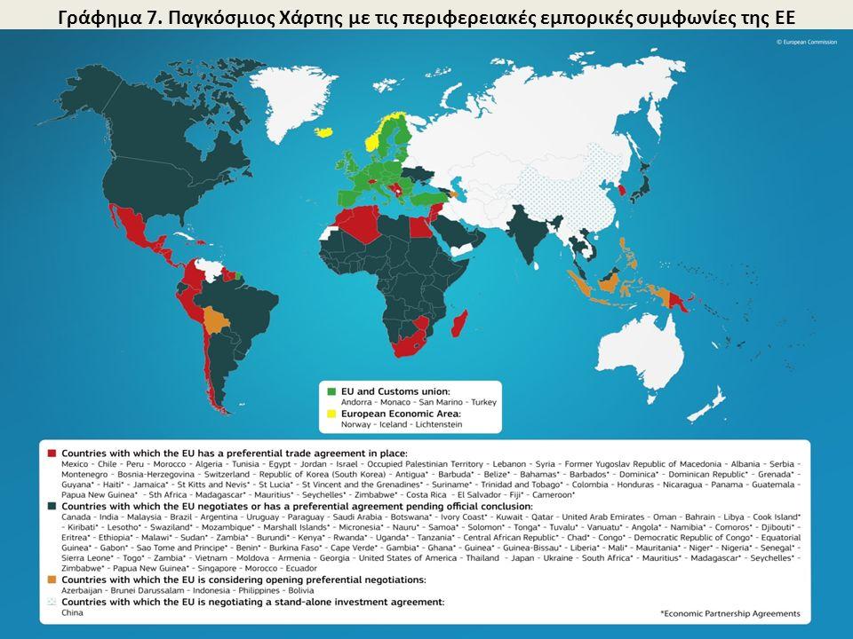 Γράφημα 7. Παγκόσμιος Χάρτης με τις περιφερειακές εμπορικές συμφωνίες της ΕΕ