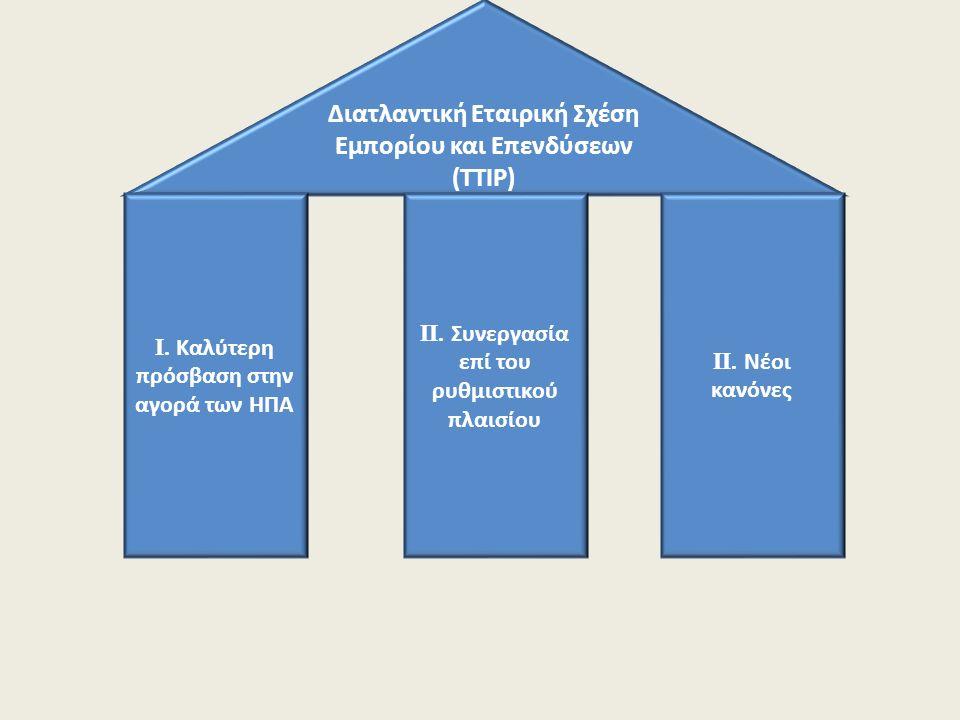 Διατλαντική Εταιρική Σχέση Εμπορίου και Επενδύσεων (TTIP) I.
