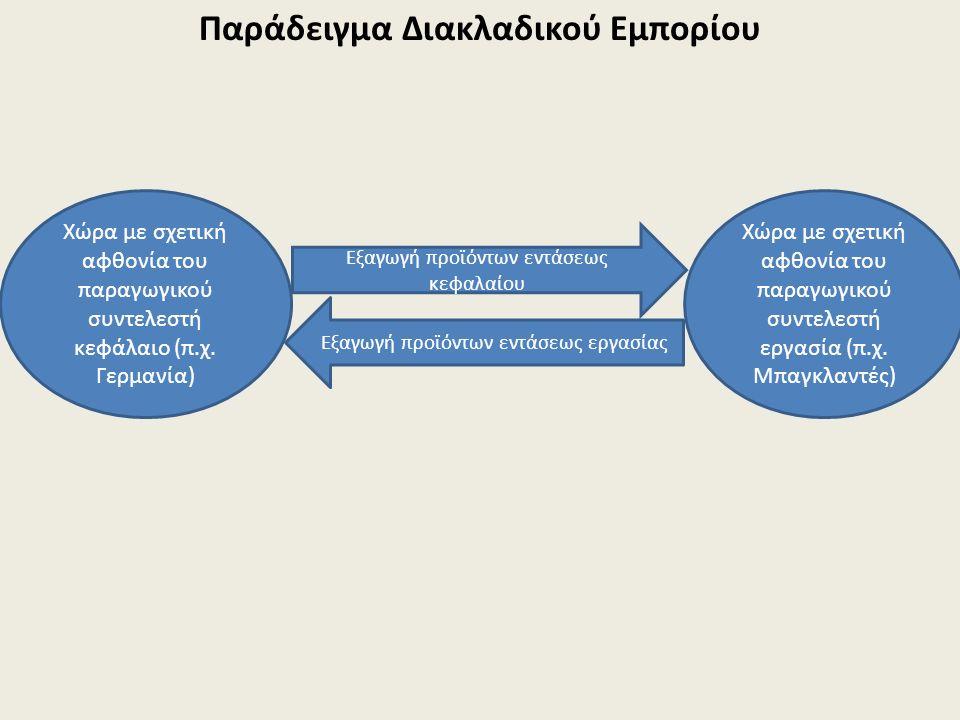Χώρα με σχετική αφθονία του παραγωγικού συντελεστή κεφάλαιο (π.χ.