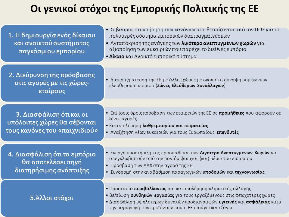 Οι επιδιώξεις της ΕΕ (συνέχεια)  Όσον αφορά στην γεωργία, η ΕΕ έχει δεσμευτεί για την προώθηση συμφωνίας που θα περιορίζει τις γεωργικές επιδοτήσεις (στρέβλωση τιμών σε βάρος των πιο φτωχών χωρών που είναι καθαροί εξαγωγείς του πρωτογενούς γεωργικού τομέα) και θα εξαλείψει πλήρως τις εξαγωγικές επιδοτήσεις  Μεγαλύτερη πρόσβαση σε ξένες αγορές για τον τομέα των υπηρεσιών χωρίς όμως να επιδιώκεται η πλήρης απορύθμιση τομέων για τους οποίους υφίσταται ζωτικό δημόσιο συμφέρον (π.χ.