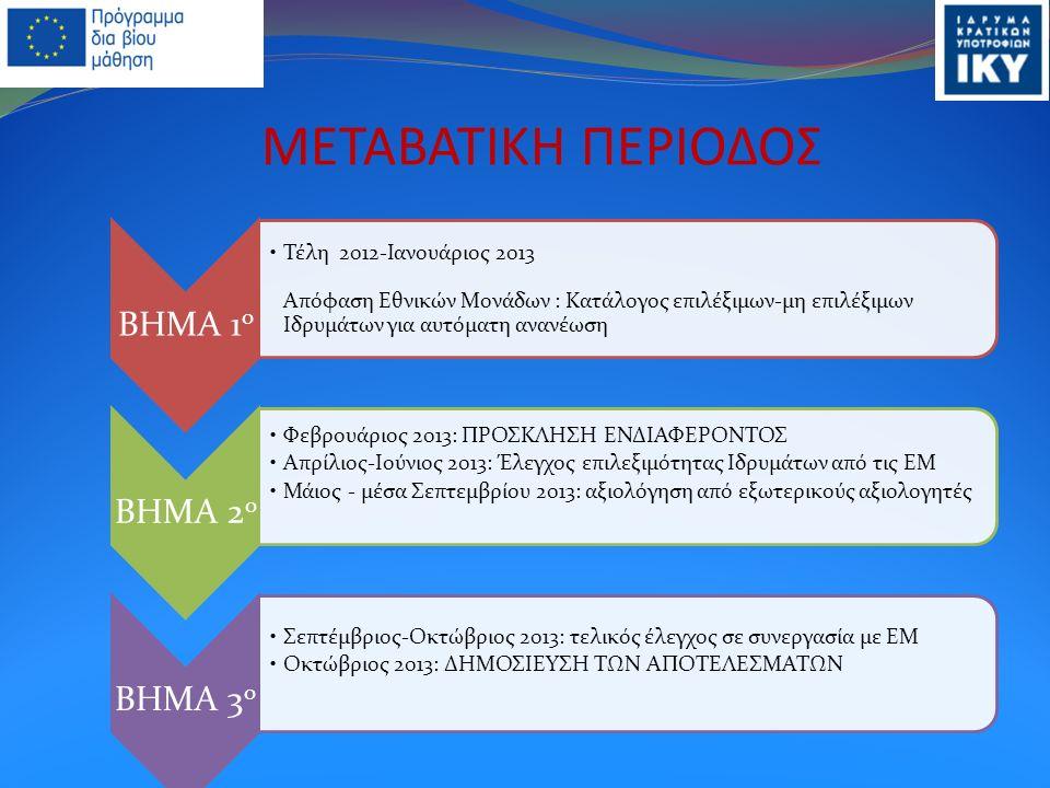 ΜΕΤΑΒΑΤΙΚΗ ΠΕΡΙΟΔΟΣ ΒΗΜΑ 1 ο Τέλη 2012-Ιανουάριος 2013 Απόφαση Εθνικών Μονάδων : Κατάλογος επιλέξιμων-μη επιλέξιμων Ιδρυμάτων για αυτόματη ανανέωση ΒΗΜΑ 2 ο Φεβρουάριος 2013: ΠΡΟΣΚΛΗΣΗ ΕΝΔΙΑΦΕΡΟΝΤΟΣ Απρίλιος-Ιούνιος 2013: Έλεγχος επιλεξιμότητας Ιδρυμάτων από τις ΕΜ Μάιος - μέσα Σεπτεμβρίου 2013: αξιολόγηση από εξωτερικούς αξιολογητές ΒΗΜΑ 3 ο Σεπτέμβριος-Οκτώβριος 2013: τελικός έλεγχος σε συνεργασία με ΕΜ Οκτώβριος 2013: ΔΗΜΟΣΙΕΥΣΗ ΤΩΝ ΑΠΟΤΕΛΕΣΜΑΤΩΝ