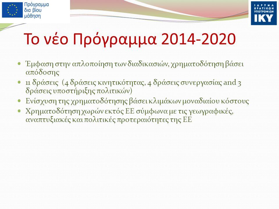 Το νέο Πρόγραμμα 2014-2020 Έμφαση στην απλοποίηση των διαδικασιών, χρηματοδότηση βάσει απόδοσης 11 δράσεις (4 δράσεις κινητικότητας, 4 δράσεις συνεργασίας and 3 δράσεις υποστήριξης πολιτικών) Ενίσχυση της χρηματοδότησης βάσει κλιμάκων μοναδιαίου κόστους Χρηματοδότηση χωρών εκτός ΕΕ σύμφωνα με τις γεωγραφικές, αναπτυξιακές και πολιτικές προτεραιότητες της ΕΕ