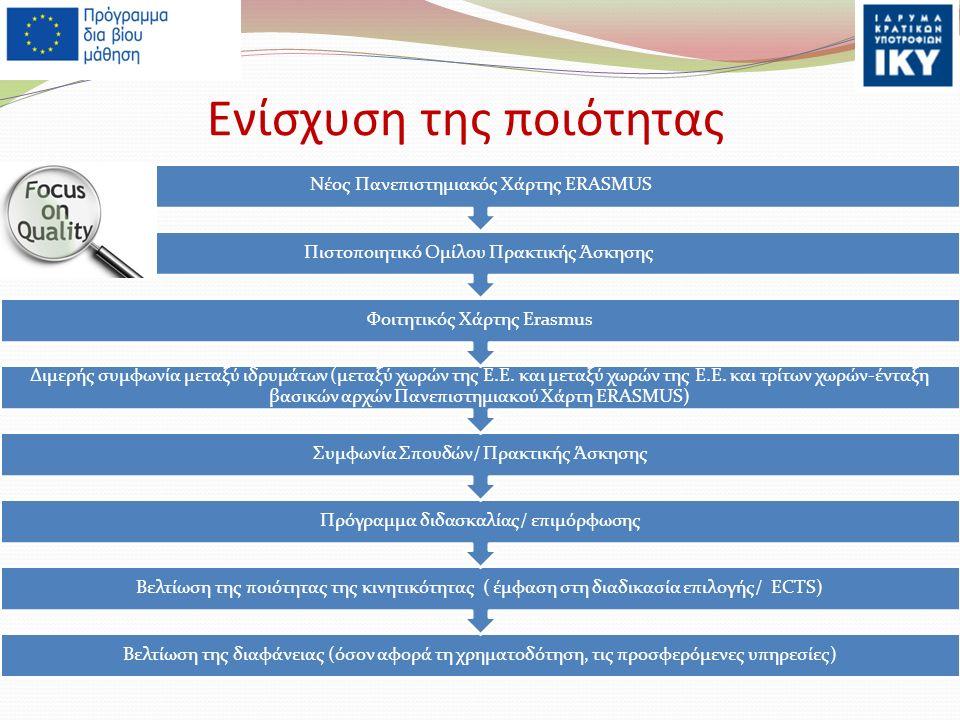 Ενίσχυση της ποιότητας Bελτίωση της διαφάνειας (όσον αφορά τη χρηματοδότηση, τις προσφερόμενες υπηρεσίες) Βελτίωση της ποιότητας της κινητικότητας ( έμφαση στη διαδικασία επιλογής/ ECTS) Πρόγραμμα διδασκαλίας/ επιμόρφωσης Συμφωνία Σπουδών/ Πρακτικής Άσκησης Διμερής συμφωνία μεταξύ ιδρυμάτων (μεταξύ χωρών της Ε.Ε.