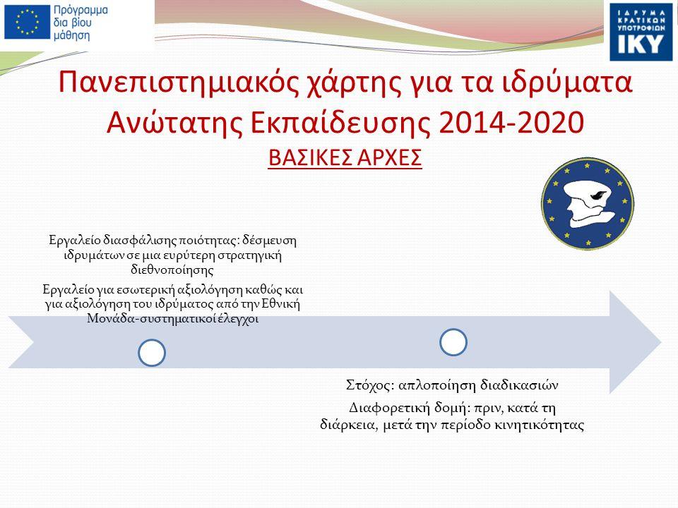 Πανεπιστημιακός χάρτης για τα ιδρύματα Ανώτατης Εκπαίδευσης 2014-2020 ΒΑΣΙΚΕΣ ΑΡΧΕΣ Εργαλείο διασφάλισης ποιότητας: δέσμευση ιδρυμάτων σε μια ευρύτερη στρατηγική διεθνοποίησης Εργαλείο για εσωτερική αξιολόγηση καθώς και για αξιολόγηση του ιδρύματος από την Εθνική Μονάδα-συστηματικοί έλεγχοι Στόχος: απλοποίηση διαδικασιών Διαφορετική δομή: πριν, κατά τη διάρκεια, μετά την περίοδο κινητικότητας
