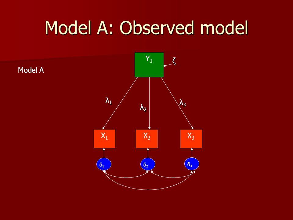 Model A: Observed model X1X1 X2X2 X3X3 Y1Y1 δ1δ1 δ2δ2 δ3δ3 Model A λ1λ1λ1λ1 λ2λ2λ2λ2 λ3λ3λ3λ3 ζ
