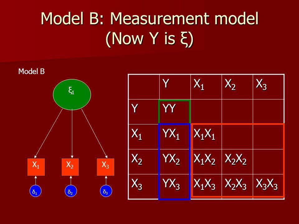 Model B: Measurement model (Now Y is ξ) Model B Y X1X1X1X1 X2X2X2X2 X3X3X3X3 YYY X1X1X1X1 YX 1 X1X1X1X1X1X1X1X1 X2X2X2X2 YX 2 X1X2X1X2X1X2X1X2 X2X2X2X2X2X2X2X2 X3X3X3X3 YX 3 X1X3X1X3X1X3X1X3 X2X3X2X3X2X3X2X3 X3X3X3X3X3X3X3X3 ξ1ξ1 X1X1 X2X2 X3X3 δ1δ1 δ2δ2 δ3δ3