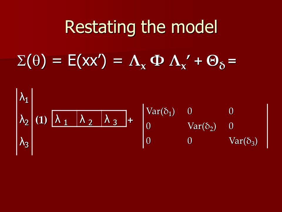 Restating the model  (  ) = E(xx') = Λ x Φ Λ x ' + Θ δ = (1) + (1) + λ1λ1λ1λ1 λ2λ2λ2λ2 λ3λ3λ3λ3 Var(δ 1 ) 000 Var(δ 2 ) 0 00 Var(δ 3 ) λ 1λ 1λ 1λ 1 λ 2λ 2λ 2λ 2 λ 3λ 3λ 3λ 3