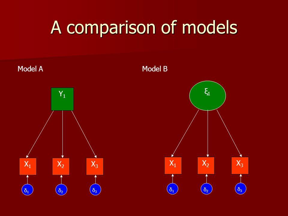 A comparison of models X1X1 X2X2 X3X3 Y1Y1 δ1δ1 δ2δ2 δ3δ3 Model AModel B ξ1ξ1 X1X1 X2X2 X3X3 δ1δ1 δ2δ2 δ3δ3
