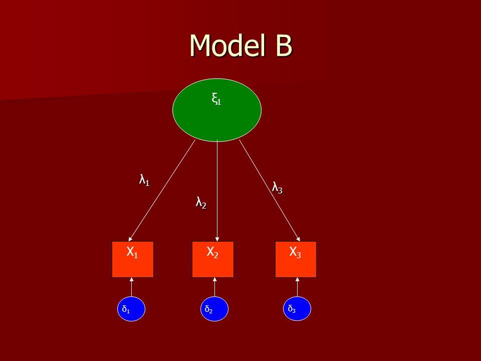 Model B ξ1ξ1 X1X1 X2X2 X3X3 δ1δ1 δ2δ2 δ3δ3 λ1λ1λ1λ1 λ2λ2λ2λ2 λ3λ3λ3λ3