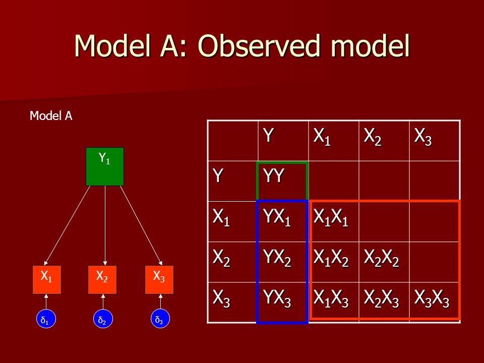 Model A: Observed model X1X1 X2X2 X3X3 Y1Y1 δ1δ1 δ2δ2 δ3δ3 Model A Y X1X1X1X1 X2X2X2X2 X3X3X3X3 YYY X1X1X1X1 YX 1 X1X1X1X1X1X1X1X1 X2X2X2X2 YX 2 X1X2X1X2X1X2X1X2 X2X2X2X2X2X2X2X2 X3X3X3X3 YX 3 X1X3X1X3X1X3X1X3 X2X3X2X3X2X3X2X3 X3X3X3X3X3X3X3X3