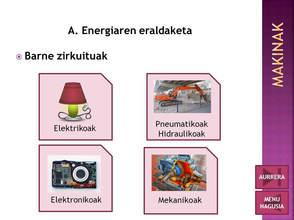 Elektrikoak Elektronikoak Pneumatikoak Hidraulikoak Mekanikoak MENU NAGUSIA AURRERA  Barne zirkuituak A.