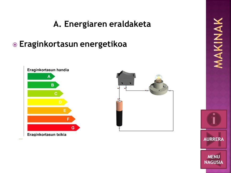 MENU NAGUSIA AURRERA  Eraginkortasun energetikoa A. Energiaren eraldaketa