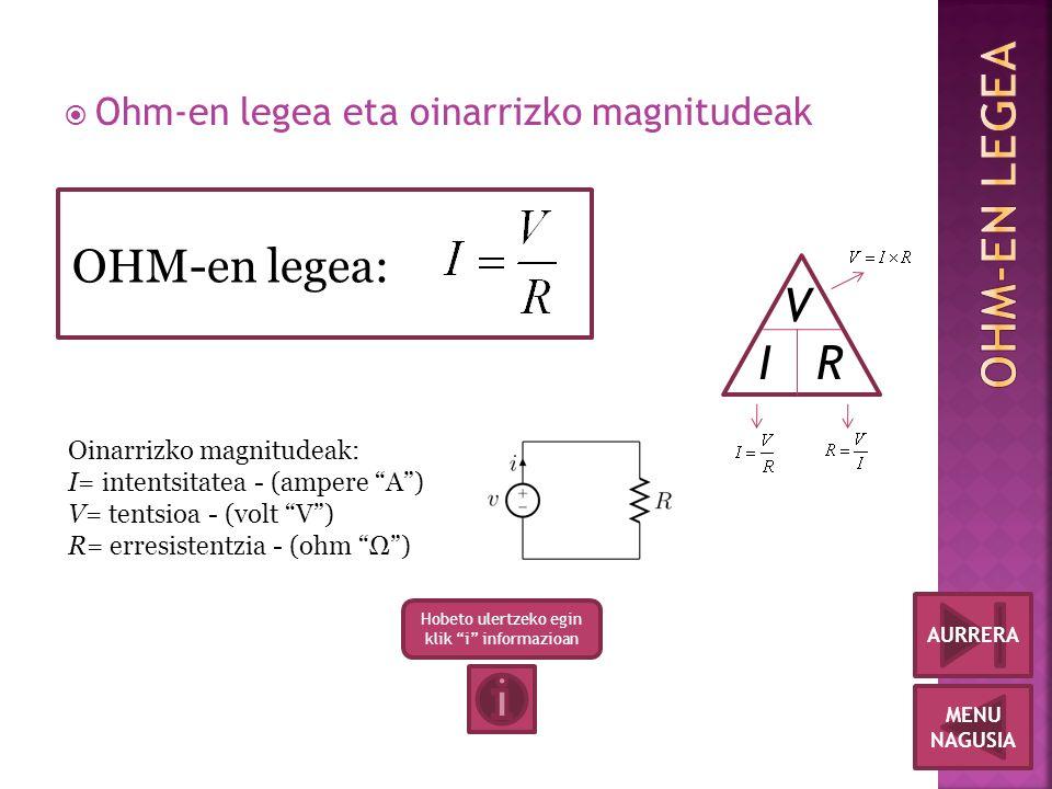  Ohm-en legea eta oinarrizko magnitudeak OHM-en legea: Oinarrizko magnitudeak: I= intentsitatea - (ampere A ) V= tentsioa - (volt V ) R= erresistentzia - (ohm Ω ) Hobeto ulertzeko egin klik i informazioan MENU NAGUSIA AURRERA V IR