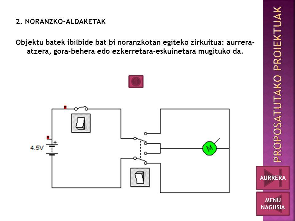 2. NORANZKO-ALDAKETAK Objektu batek ibilbide bat bi noranzkotan egiteko zirkuitua: aurrera- atzera, gora-behera edo ezkerretara-eskuinetara mugituko d