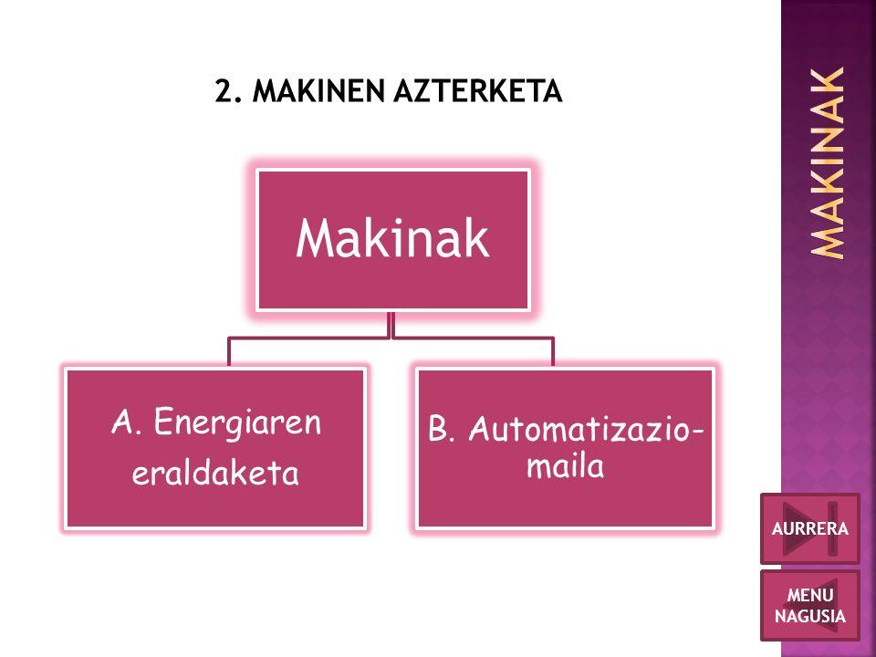  HARGAILUAK: Energia elektrikoa energia erabilgarri bihurtzen dute.