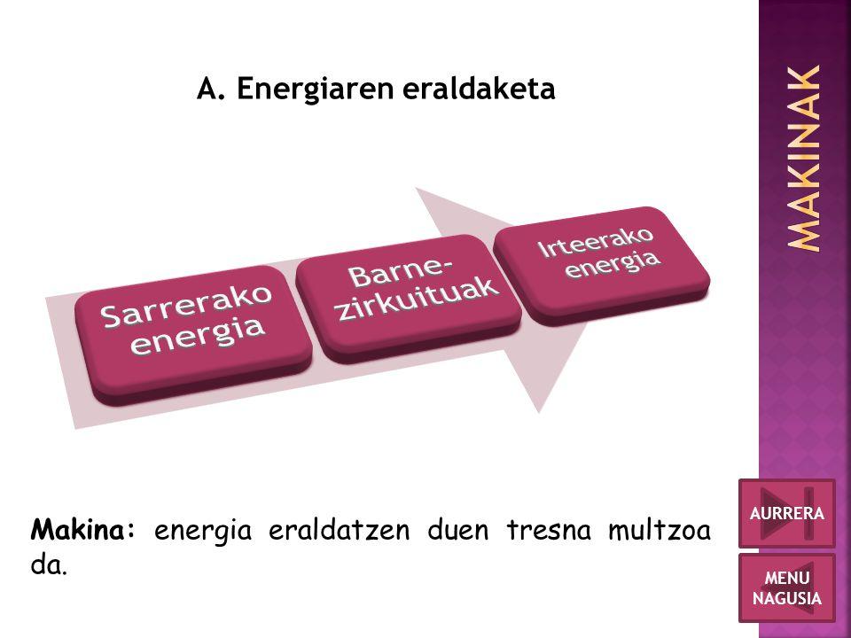 Makina: energia eraldatzen duen tresna multzoa da. MENU NAGUSIA AURRERA A. Energiaren eraldaketa