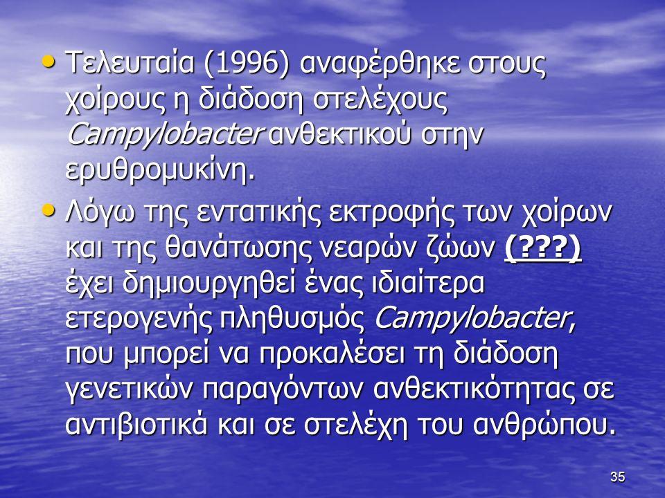 35 Τελευταία (1996) αναφέρθηκε στους χοίρους η διάδοση στελέχους Campylobacter ανθεκτικού στην ερυθρομυκίνη.