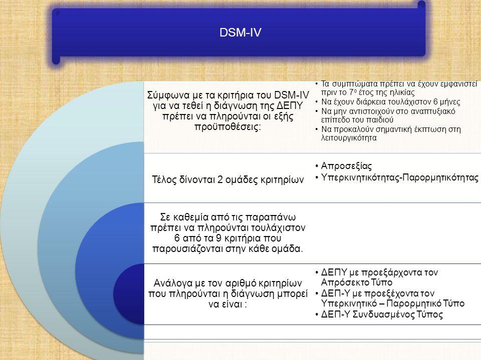 DSM-IV Σύμφωνα με τα κριτήρια του DSM-IV για να τεθεί η διάγνωση της ΔΕΠΥ πρέπει να πληρούνται οι εξής προϋποθέσεις: Τέλος δίνονται 2 ομάδες κριτηρίων Σε καθεμία από τις παραπάνω πρέπει να πληρούνται τουλάχιστον 6 από τα 9 κριτήρια που παρουσιάζονται στην κάθε ομάδα.