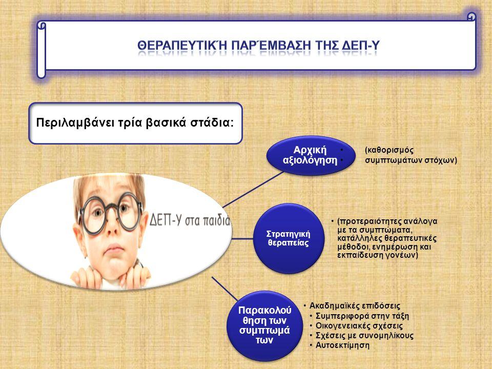 Αρχική αξιολόγηση (καθορισμός συμπτωμάτων στόχων) Στρατηγική θεραπείας (προτεραιότητες ανάλογα με τα συμπτώματα, κατάλληλες θεραπευτικές μέθοδοι, ενημ
