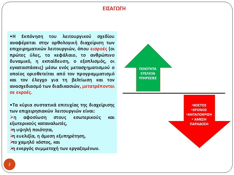 Η Εκπόνηση του λειτουργικού σχεδίου αναφέρεται στην ορθολογική διαχείριση των επιχειρηματικών λειτουργιών, όπου εισροές ( οι πρώτες ύλες, το κεφάλαιο,