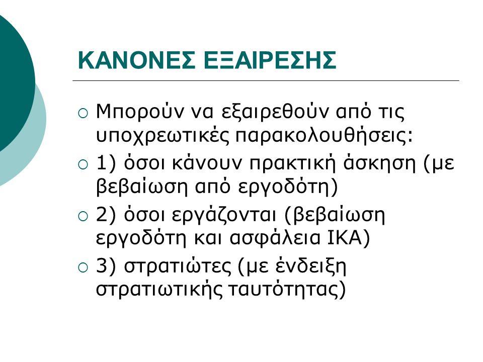 ΚΑΝΟΝΕΣ ΕΞΑΙΡΕΣΗΣ  Μπορούν να εξαιρεθούν από τις υποχρεωτικές παρακολουθήσεις:  1) όσοι κάνουν πρακτική άσκηση (με βεβαίωση από εργοδότη)  2) όσοι εργάζονται (βεβαίωση εργοδότη και ασφάλεια ΙΚΑ)  3) στρατιώτες (με ένδειξη στρατιωτικής ταυτότητας)