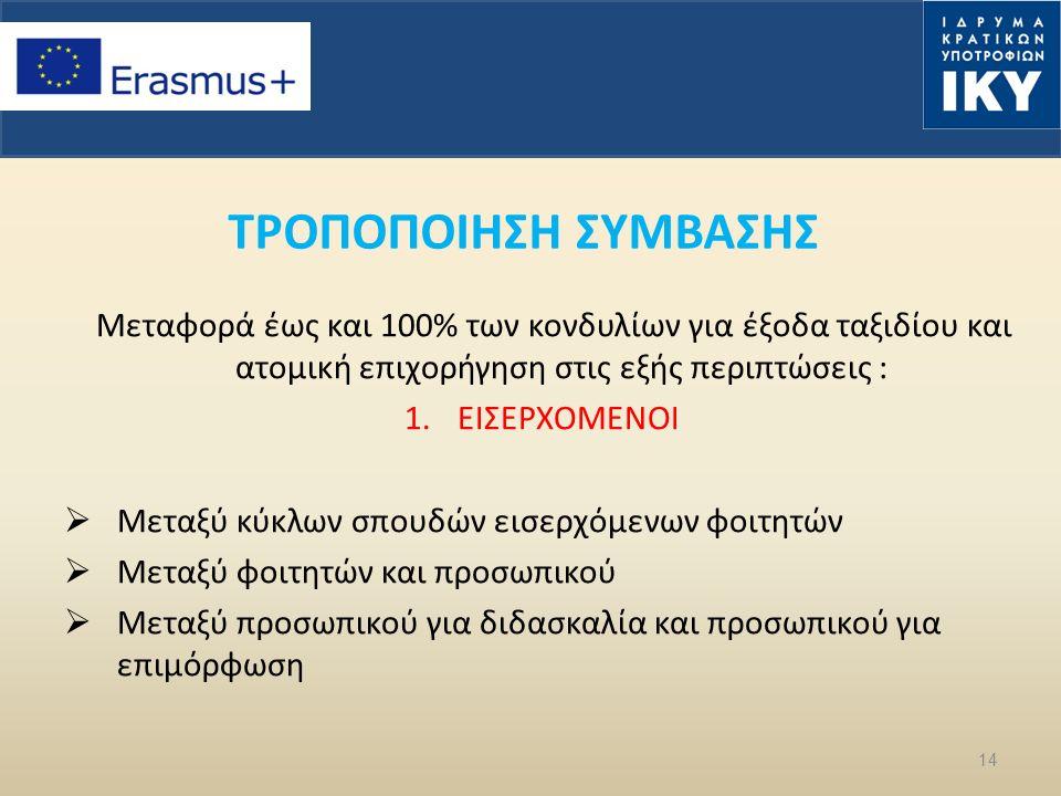 ΤΡΟΠΟΠΟΙΗΣΗ ΣΥΜΒΑΣΗΣ Mεταφορά έως και 100% των κονδυλίων για έξοδα ταξιδίου και ατομική επιχορήγηση στις εξής περιπτώσεις : 1.ΕΙΣΕΡΧΟΜΕΝΟΙ  Μεταξύ κύκλων σπουδών εισερχόμενων φοιτητών  Μεταξύ φοιτητών και προσωπικού  Μεταξύ προσωπικού για διδασκαλία και προσωπικού για επιμόρφωση 14