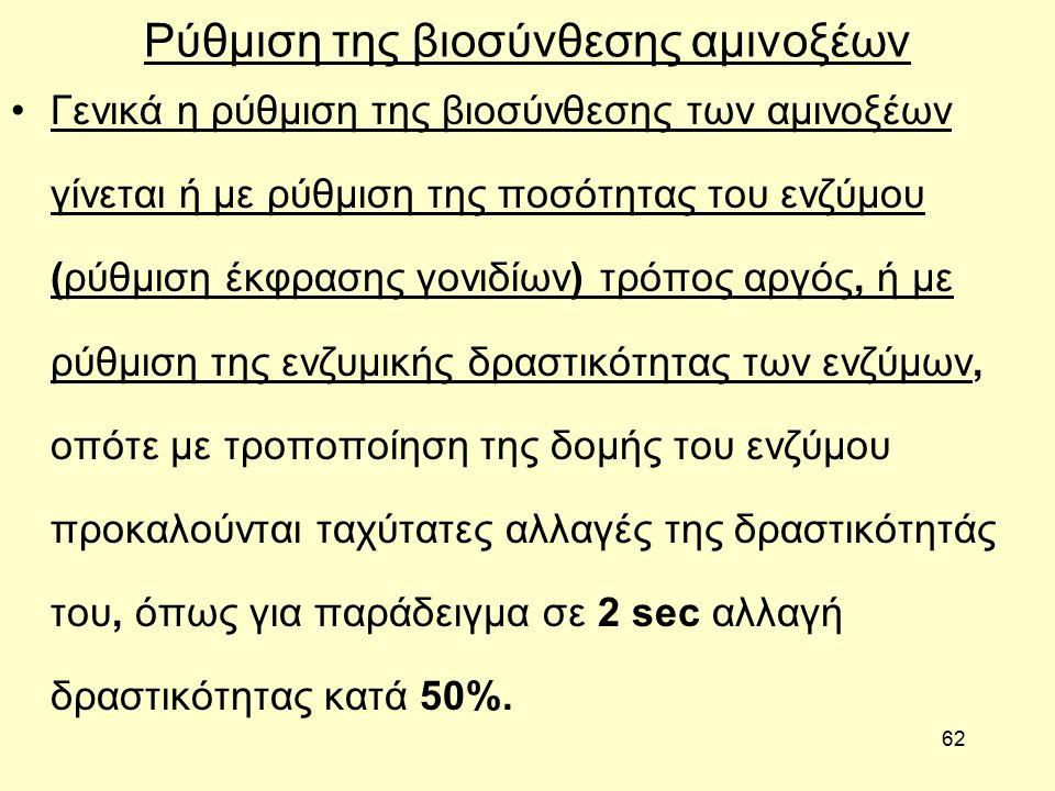 62 Ρύθμιση της βιοσύνθεσης αμινοξέων Γενικά η ρύθμιση της βιοσύνθεσης των αμινοξέων γίνεται ή με ρύθμιση της ποσότητας του ενζύμου (ρύθμιση έκφρασης γονιδίων) τρόπος αργός, ή με ρύθμιση της ενζυμικής δραστικότητας των ενζύμων, οπότε με τροποποίηση της δομής του ενζύμου προκαλούνται ταχύτατες αλλαγές της δραστικότητάς του, όπως για παράδειγμα σε 2 sec αλλαγή δραστικότητας κατά 50%.