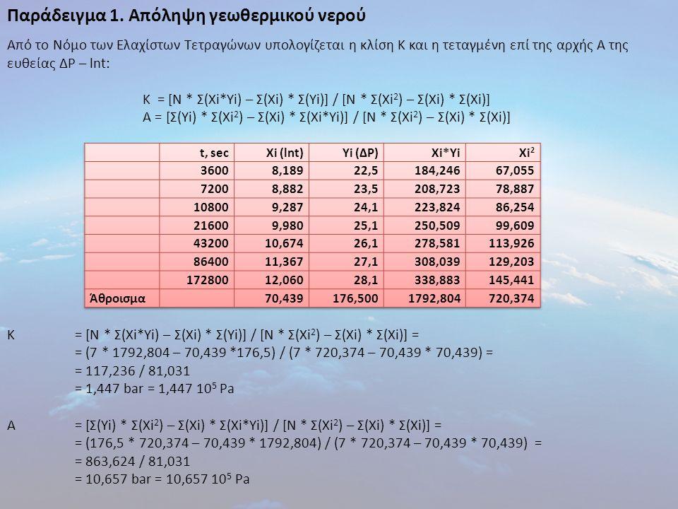 Παράδειγμα 1. Απόληψη γεωθερμικού νερού Από το Νόμο των Ελαχίστων Τετραγώνων υπολογίζεται η κλίση Κ και η τεταγμένη επί της αρχής Α της ευθείας ΔΡ – l