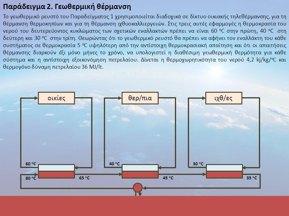 Παράδειγμα 2. Γεωθερμική θέρμανση Το γεωθερμικό ρευστό του Παραδείγματος 1 χρησιμοποιείται διαδοχικά σε δίκτυο οικιακής τηλεθέρμανσης, για τη θέρμανση