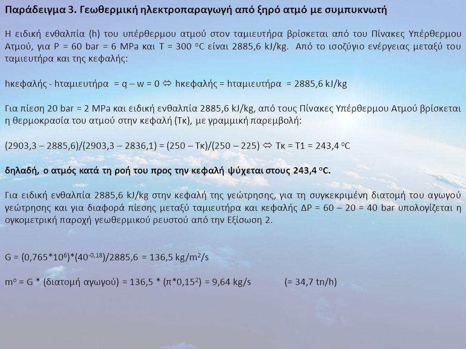 Παράδειγμα 3.