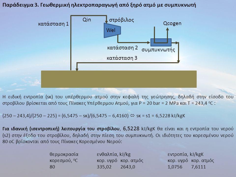 στρόβιλος συμπυκνωτής κατάσταση 1 κατάσταση 2 Qin Wel Qcogen Παράδειγμα 3. Γεωθερμική ηλεκτροπαραγωγή από ξηρό ατμό με συμπυκνωτή Η ειδική εντροπία (s