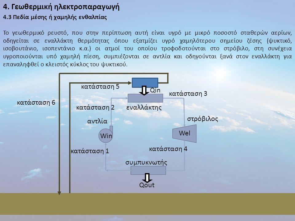 4. Γεωθερμική ηλεκτροπαραγωγή 4.3 Πεδία μέσης ή χαμηλής ενθαλπίας Το γεωθερμικό ρευστό, που στην περίπτωση αυτή είναι υγρό με μικρό ποσοστό σταθερών α