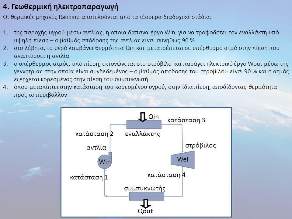4. Γεωθερμική ηλεκτροπαραγωγή Οι θερμικές μηχανές Rankine αποτελούνται από τα τέσσερα διαδοχικά στάδια: 1.της παροχής υγρού μέσω αντλίας, η οποία δαπα