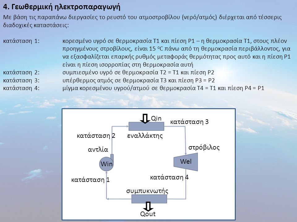 4. Γεωθερμική ηλεκτροπαραγωγή Με βάση τις παραπάνω διεργασίες το ρευστό του ατμοστροβίλου (νερό/ατμός) διέρχεται από τέσσερις διαδοχικές καταστάσεις: