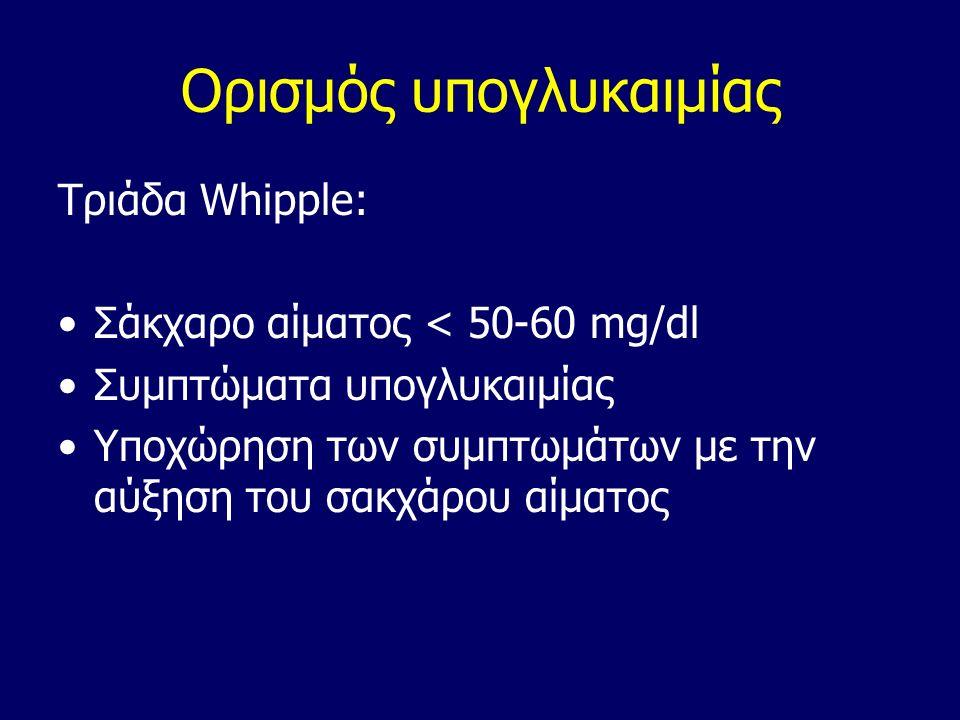 Ορισμός υπογλυκαιμίας Τριάδα Whipple: Σάκχαρο αίματος < 50-60 mg/dl Συμπτώματα υπογλυκαιμίας Υποχώρηση των συμπτωμάτων με την αύξηση του σακχάρου αίματος