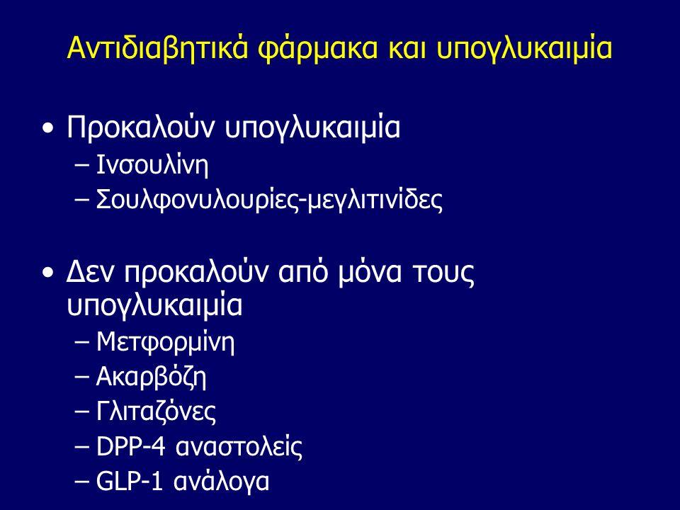 Αντιδιαβητικά φάρμακα και υπογλυκαιμία Προκαλούν υπογλυκαιμία –Ινσουλίνη –Σουλφονυλουρίες-μεγλιτινίδες Δεν προκαλούν από μόνα τους υπογλυκαιμία –Μετφορμίνη –Ακαρβόζη –Γλιταζόνες –DPP-4 αναστολείς –GLP-1 ανάλογα