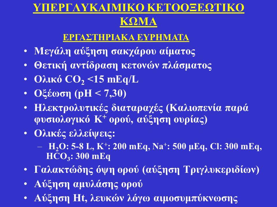 Μεγάλη αύξηση σακχάρου αίματος Θετική αντίδραση κετονών πλάσματος Ολικό CO 2 <15 mEq/L Οξέωση (pH < 7,30) Ηλεκτρολυτικές διαταραχές (Καλιοπενία παρά φυσιολογικό Κ + ορού, αύξηση ουρίας) Oλικές ελλείψεις: – Η 2 Ο: 5-8 L, Κ + : 200 mEq, Na + : 500 μΕq, Cl: 300 mEq, HCO 3 : 300 mEq Γαλακτώδης όψη ορού (αύξηση Τριγλυκεριδίων) Αύξηση αμυλάσης ορού Αύξηση Ht, λευκών λόγω αιμοσυμπύκνωσης ΕΡΓΑΣΤΗΡΙΑΚΑ ΕΥΡΗΜΑΤΑ