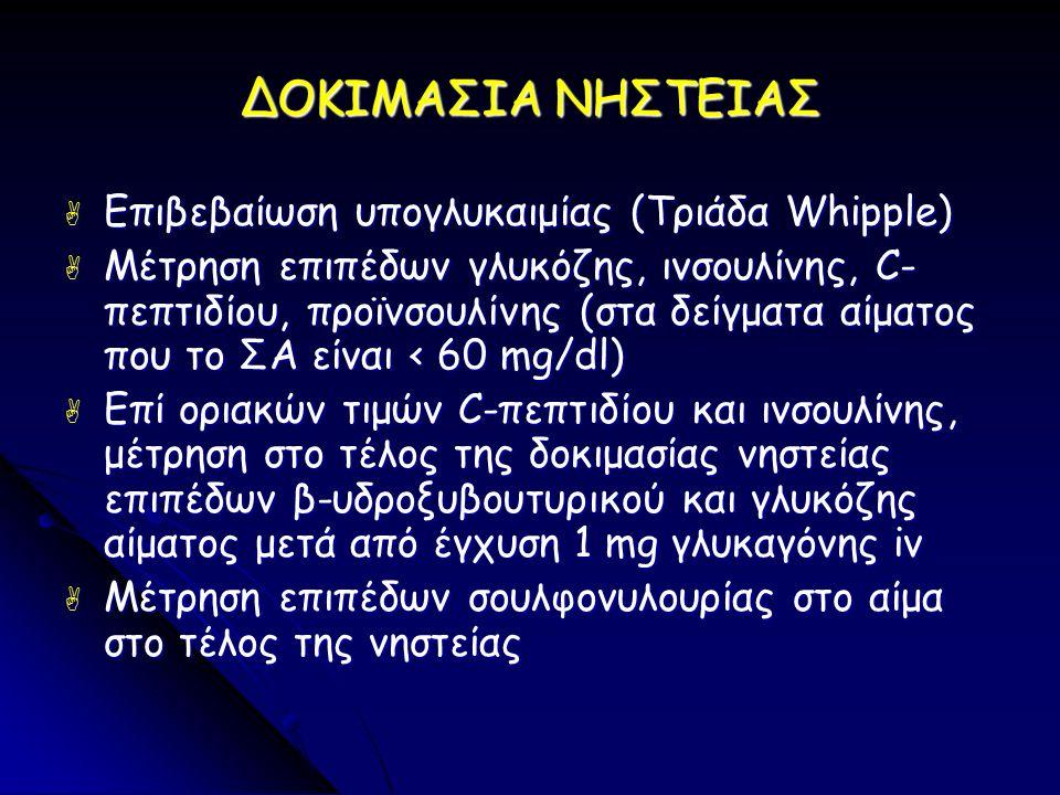 ΔΟΚΙΜΑΣΙΑ ΝΗΣΤΕΙΑΣ  Επιβεβαίωση υπογλυκαιμίας (Τριάδα Whipple)  Μέτρηση επιπέδων γλυκόζης, ινσουλίνης, C- πεπτιδίου, προϊνσουλίνης (στα δείγματα αίματος που το ΣΑ είναι < 60 mg/dl)  Επί οριακών τιμών C-πεπτιδίου και ινσουλίνης, μέτρηση στο τέλος της δοκιμασίας νηστείας επιπέδων β-υδροξυβουτυρικού και γλυκόζης αίματος μετά από έγχυση 1 mg γλυκαγόνης iv  Μέτρηση επιπέδων σουλφονυλουρίας στο αίμα στο τέλος της νηστείας