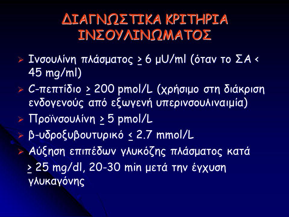 ΔΙΑΓΝΩΣΤΙΚΑ ΚΡΙΤΗΡΙΑ ΙΝΣΟΥΛΙΝΩΜΑΤΟΣ  Ινσουλίνη πλάσματος > 6 μU/ml (όταν το ΣΑ 6 μU/ml (όταν το ΣΑ < 45 mg/ml)  C-πεπτίδιο > 200 pmol/L (χρήσιμο στη διάκριση ενδογενούς από εξωγενή υπερινσουλιναιμία)  Προϊνσουλίνη > 5 pmol/L  β-υδροξυβουτυρικό < 2.7 mmol/L  Αύξηση επιπέδων γλυκόζης πλάσματος κατά > 25 mg/dl, 20-30 min μετά την έγχυση γλυκαγόνης > 25 mg/dl, 20-30 min μετά την έγχυση γλυκαγόνης