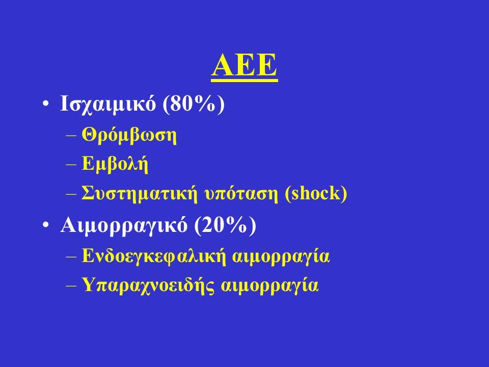 ΑΕΕ Ισχαιμικό (80%) –Θρόμβωση –Εμβολή –Συστηματική υπόταση (shock) Αιμορραγικό (20%) –Ενδοεγκεφαλική αιμορραγία –Υπαραχνοειδής αιμορραγία