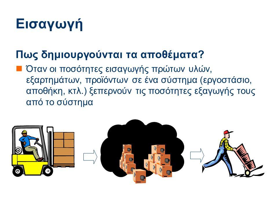 Applied Mathematics Κόστος του Αποθέματος Κόστος Μεταφερόμενου Αποθέματος Πρόσθετο κόστος διατήρησης που εξαρτάται από την ποσότητα του αποθέματος που βρίσκεται σε μεταφορά και από την χρονική διάρκεια της μεταφοράς (Αξία αποθέματος)x(μέρες μεταφοράς)x(συντελεστής κόστους διατήρησης) Αύξηση της ταχύτητας μεταφοράς επιφέρει μείωση του κόστους του μεταφερομένου αποθέματος, ωστόσο αυξάνεται ο ναύλος Θαλάσσια vs Αεροπορικής μεταφοράς