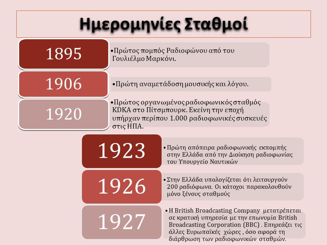 Ημερομηνίες Σταθμοί Πρώτος πομπός Ραδιοφώνου από του Γουλιέλμο Μαρκόνι. 1895 Πρώτη αναμετάδοση μουσικής και λόγου. 1906 Πρώτος οργανωμένος ραδιοφωνικό
