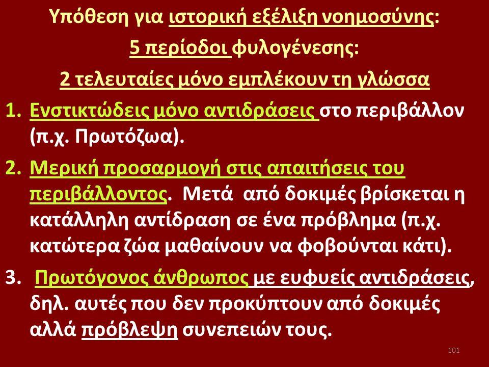101 Υπόθεση για ιστορική εξέλιξη νοημοσύνης: 5 περίοδοι φυλογένεσης: 2 τελευταίες μόνο εμπλέκουν τη γλώσσα 1.Ενστικτώδεις μόνο αντιδράσεις στο περιβάλλον (π.χ.