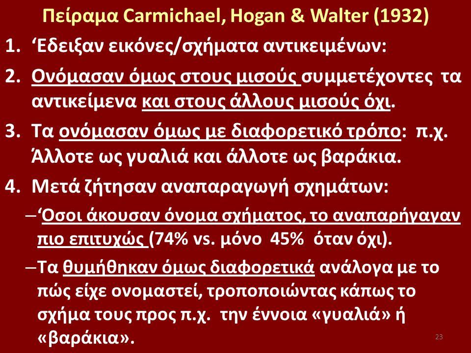 23 Πείραμα Carmichael, Hogan & Walter (1932) 1.'Εδειξαν εικόνες/σχήματα αντικειμένων: 2.Ονόμασαν όμως στους μισούς συμμετέχοντες τα αντικείμενα και στ