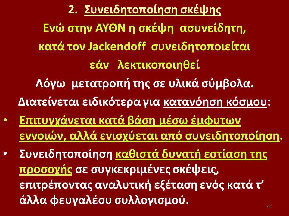 44 2.Συνειδητοποίηση σκέψης Ενώ στην ΑΥΘΝ η σκέψη ασυνείδητη, κατά τον Jackendoff συνειδητοποιείται εάν λεκτικοποιηθεί Λόγω μετατροπή της σε υλικά σύμβολα.