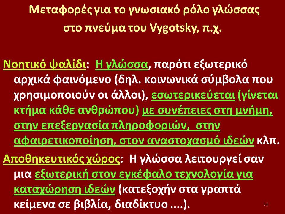 Μεταφορές για το γνωσιακό ρόλο γλώσσας στο πνεύμα του Vygotsky, π.χ. Νοητικό ψαλίδι: Η γλώσσα, παρότι εξωτερικό αρχικά φαινόμενο (δηλ. κοινωνικά σύμβο