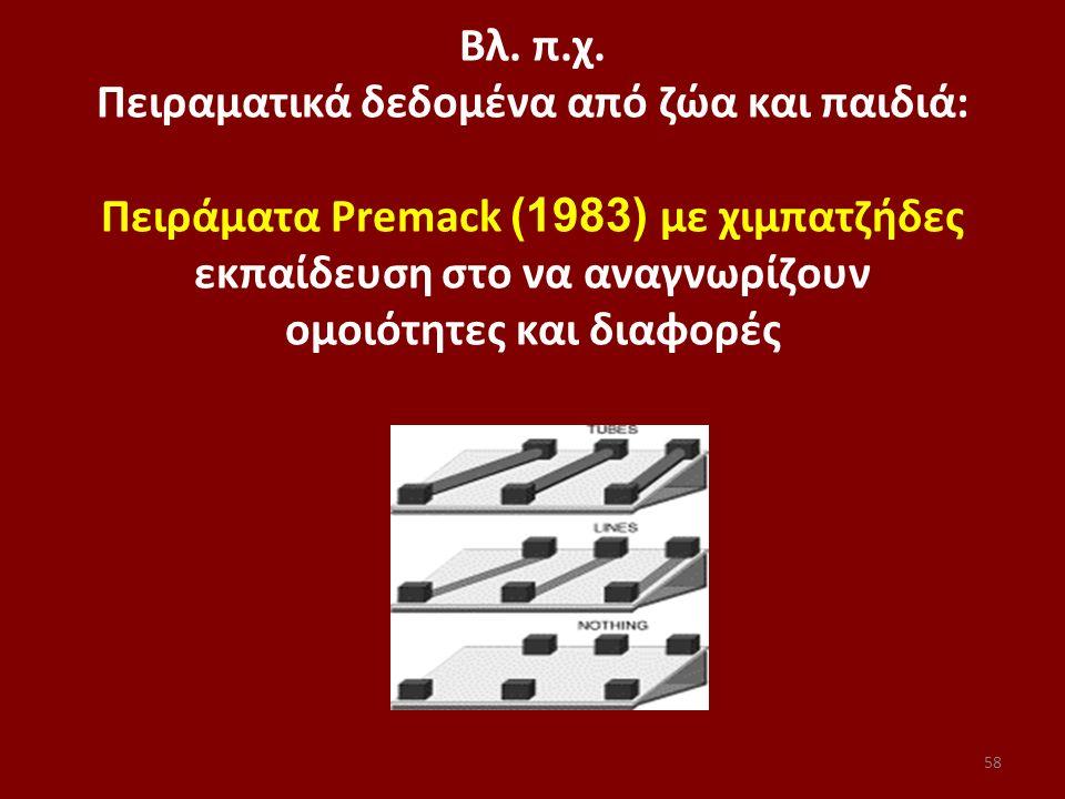 58 Βλ. π.χ. Πειραματικά δεδομένα από ζώα και παιδιά: Πειράματα Premack (1983) με χιμπατζήδες εκπαίδευση στο να αναγνωρίζουν ομοιότητες και διαφορές