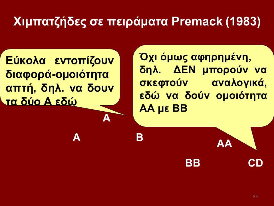 59 Χιμπατζήδες σε πειράματα Premack (1983) A A B AA BB CD Εύκολα εντοπίζουν διαφορά-ομοιότητα απτή, δηλ. να δουν τα δύο Α εδώ Όχι όμως αφηρημένη, δηλ.