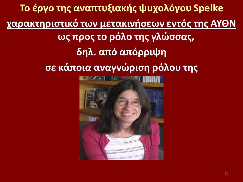 71 Το έργο της αναπτυξιακής ψυχολόγου Spelke χαρακτηριστικό των μετακινήσεων εντός της ΑΥΘΝ ως προς το ρόλο της γλώσσας, δηλ. από απόρριψη σε κάποια α