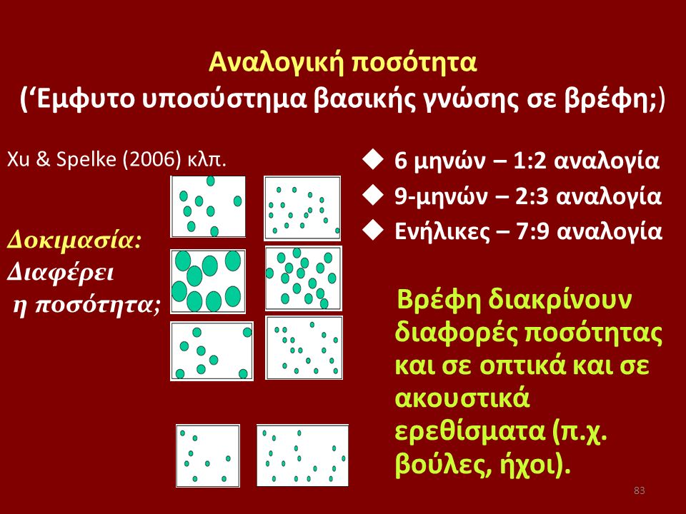 83 Αναλογική ποσότητα ('Εμφυτο υποσύστημα βασικής γνώσης σε βρέφη;) Xu & Spelke (2006) κλπ.  6 μηνών – 1:2 αναλογία  9-μηνών – 2:3 αναλογία  Ενήλικ